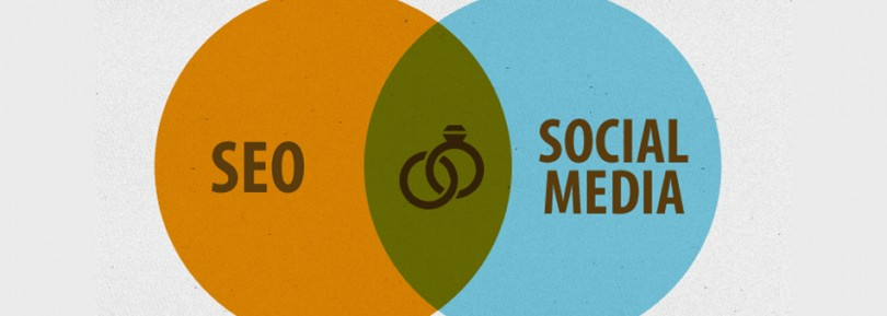 Sosyal Medya pazarlamasının SEO için karşılığı