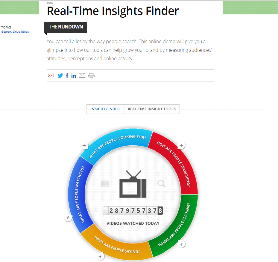 Google Think Insights Real-Time