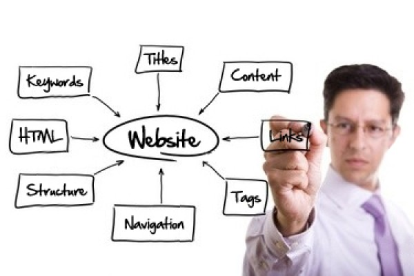 seo site içi optimizasyon