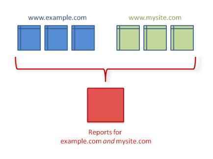 ileri_düzey_analytics_2